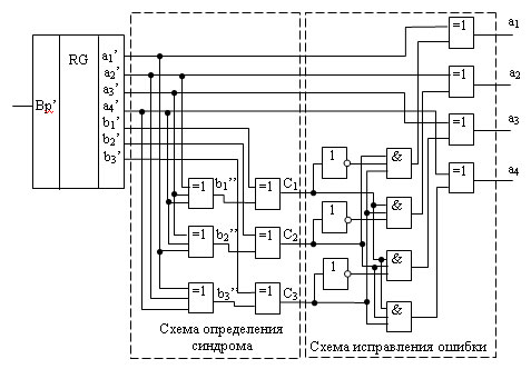схема декодера Хэмминга (7
