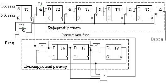 схема декодера циклического