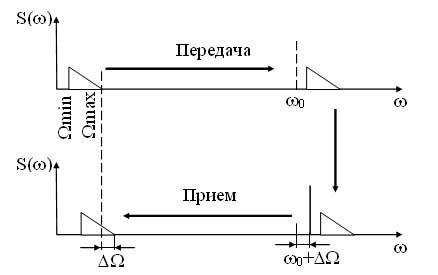 электрическая схема преобразователя