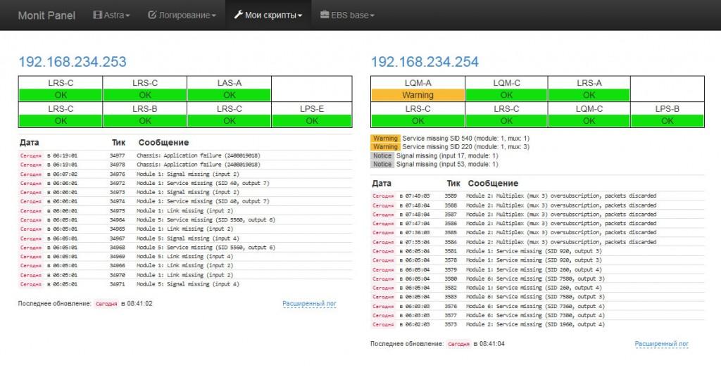Мониторинг Luminato по SNMP