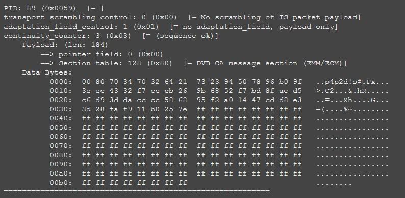 ECM-пакет системы TVCAS