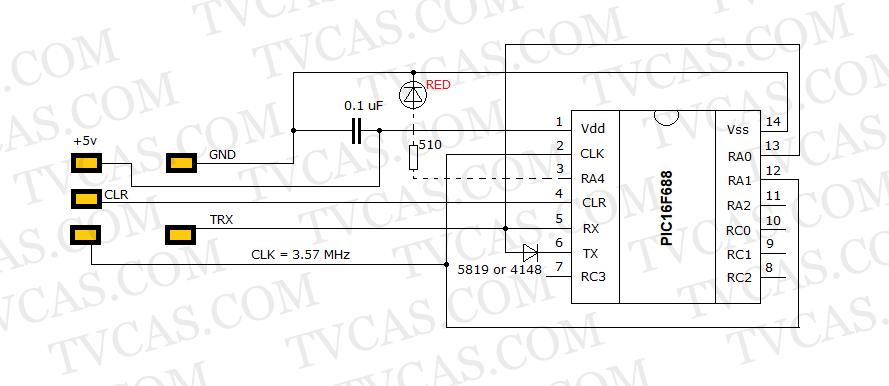 Принципиальная схема смарткарты TVCAS